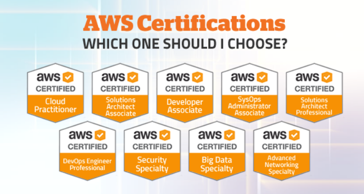 Which AWS Certification is Right for me?