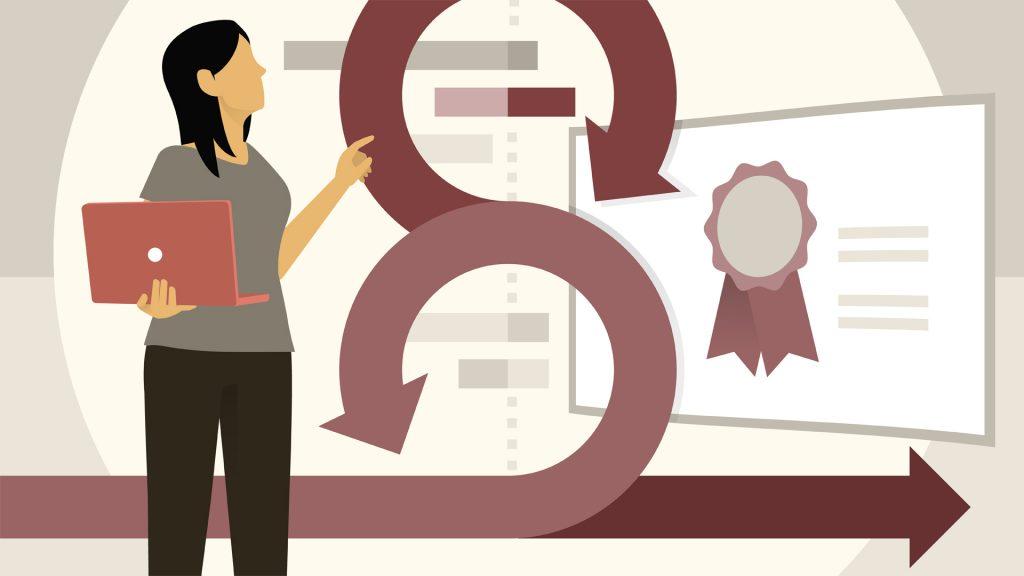 IIBA Agile Analysis certification exam