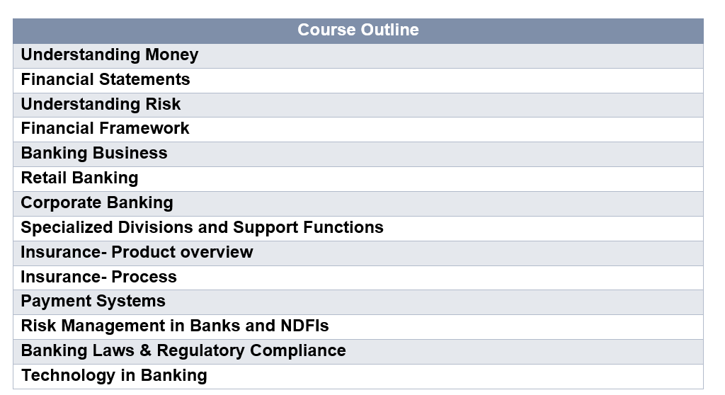 Banking Fundamentals-International Exam