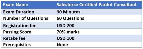 Salesforce Pardot Consultant exam