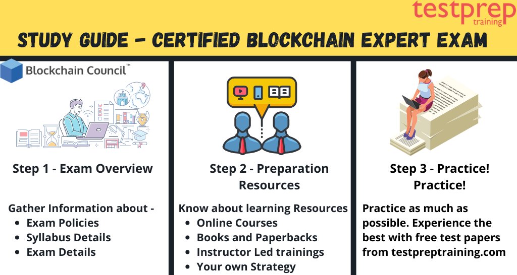 Certified Blockchain Expert Exam study guide
