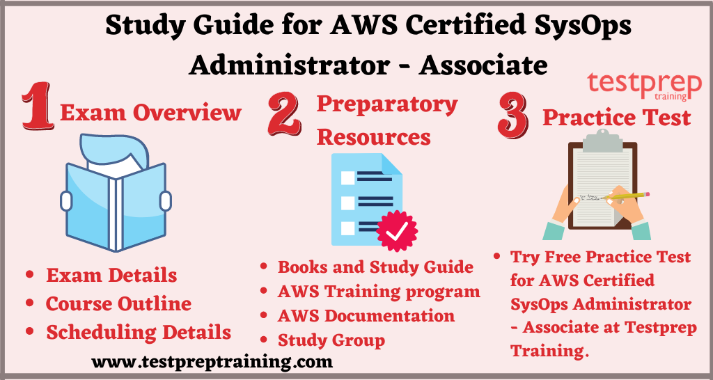 AWS Certified SysOps Administrator - Associate study guide