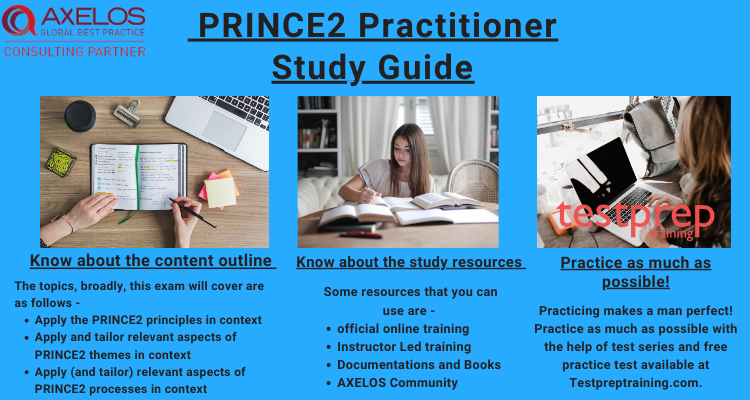 Prince2 Practitioner study guide
