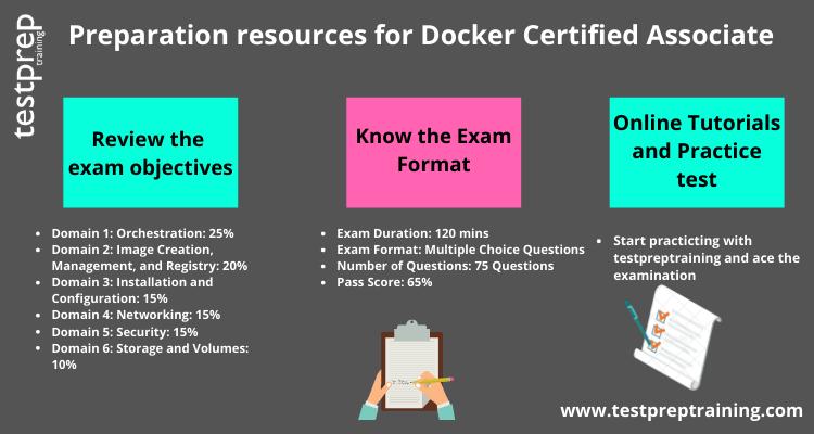 Preparation resources for Docker Certified Associate