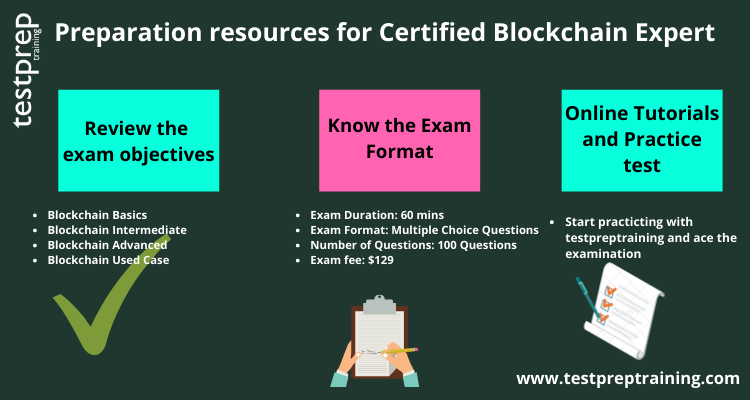 Preparation resources for Certified Blockchain Expert