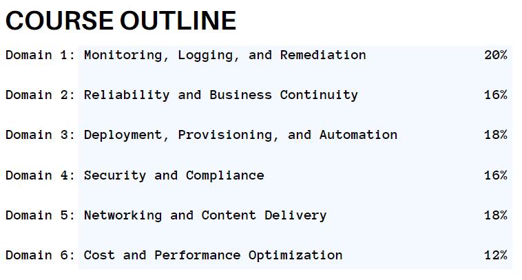 AWS Certified SysOps Administrator – Associate (SOA-C02) topics