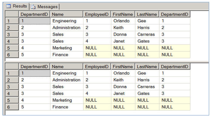 Query data by using subqueries and APPLY - Testprep Training