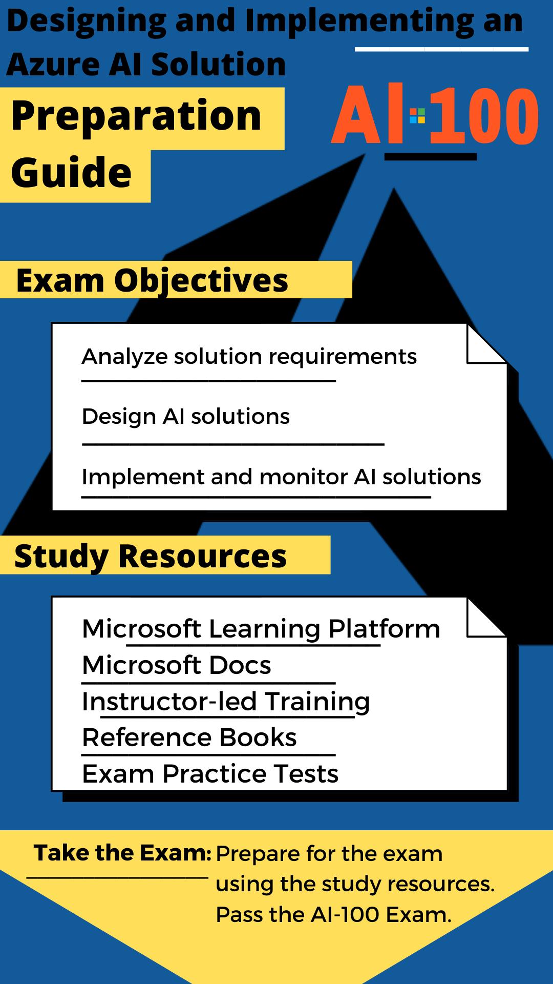 Azure AI-100 study guide