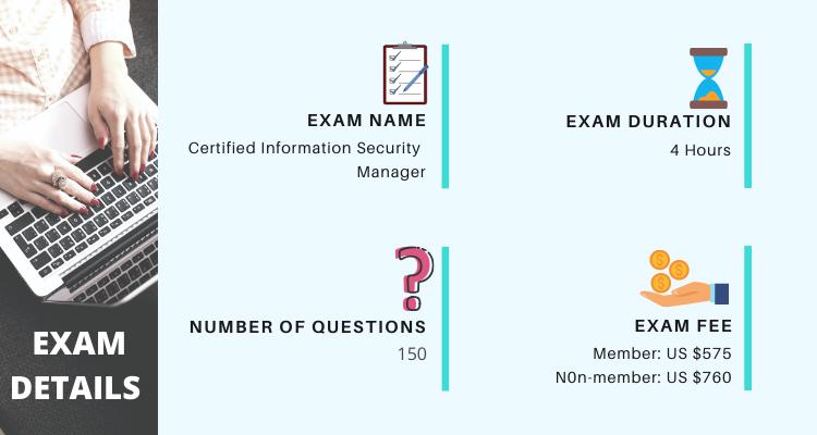Exam Details of CISM