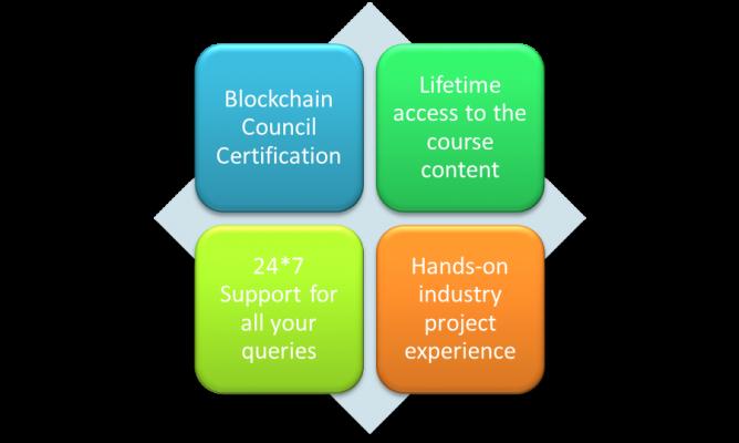 Certified Blockchain Expert Benefits