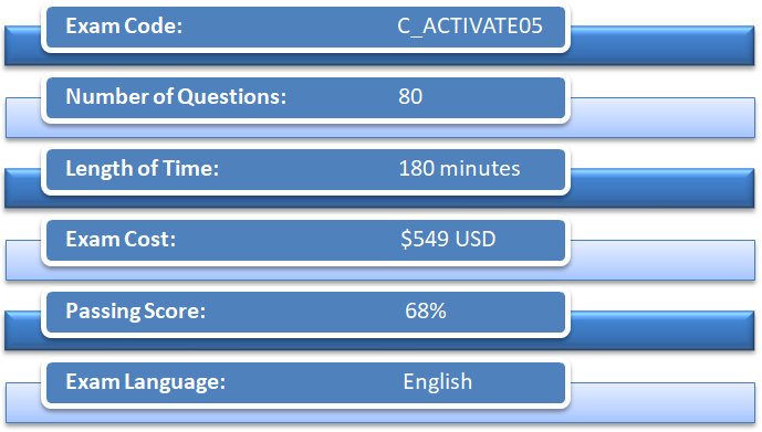 SAP Exam format