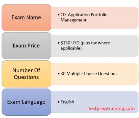 CIS-Application Portfolio Management - Exam Details