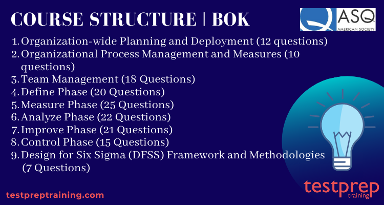 Course Structure by Body Of Knowledge
