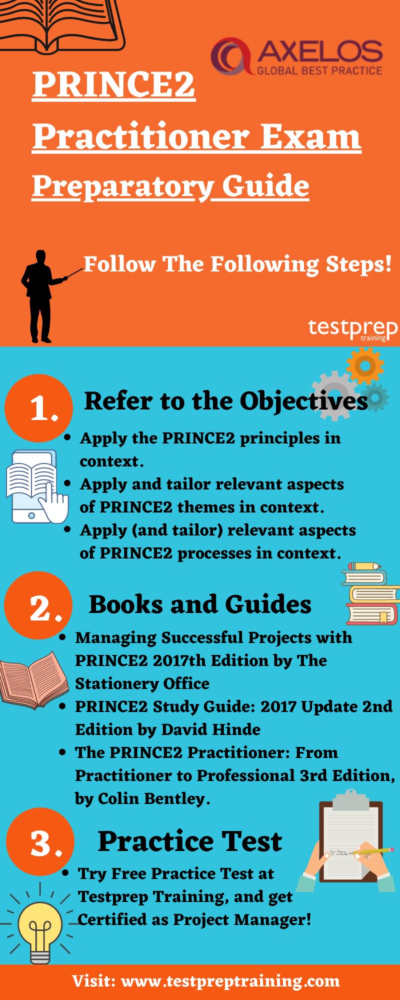 PRINCE2 Practitioner preparatory guide