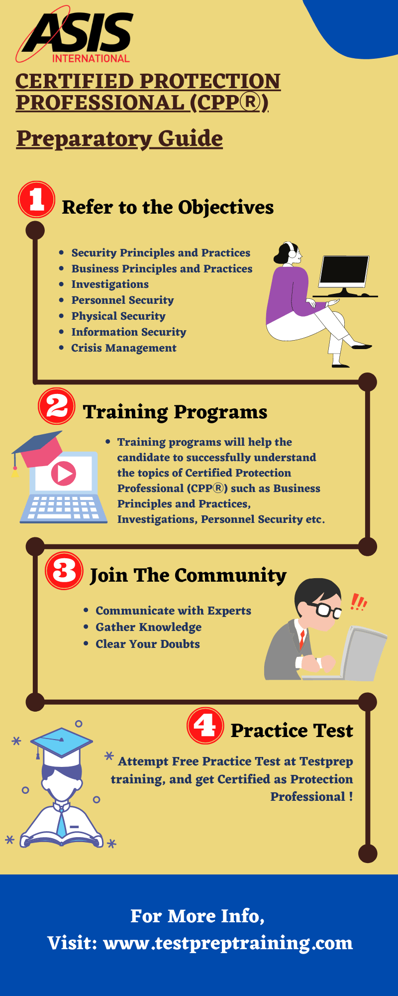 Certified Protection Professional (CPPⓇ) preparatory guide