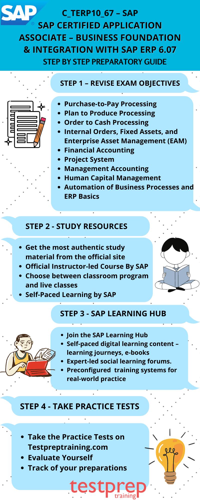 C_TERP10_67 – SAP Preparatory guide